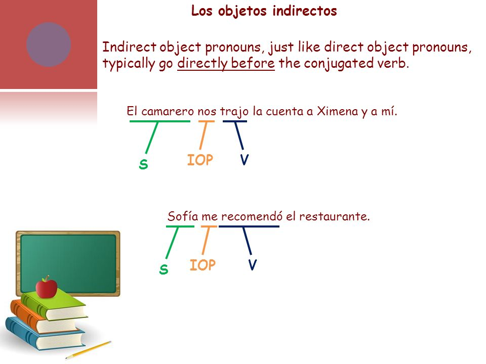 Indirect object pronouns, just like direct object pronouns, typically go directly before the conjugated verb. Los objetos indirectos El camarero nos t