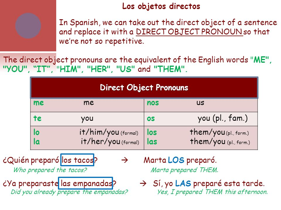 In Spanish, we can take out the direct object of a sentence and replace it with a DIRECT OBJECT PRONOUN so that were not so repetitive.