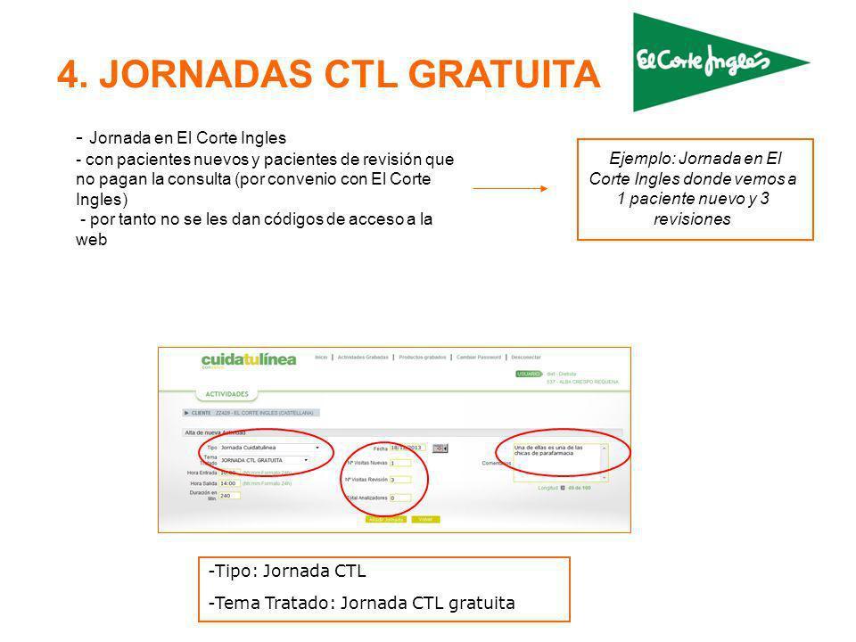 4. JORNADAS CTL GRATUITA -Tipo: Jornada CTL -Tema Tratado: Jornada CTL gratuita - Jornada en El Corte Ingles - con pacientes nuevos y pacientes de rev