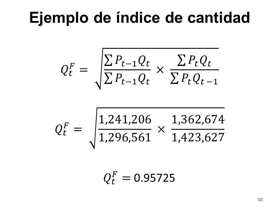 Ejemplo de índice de cantidad 10