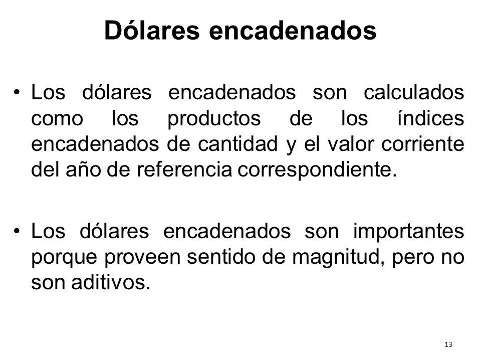 Dólares encadenados Los dólares encadenados son calculados como los productos de los índices encadenados de cantidad y el valor corriente del año de r