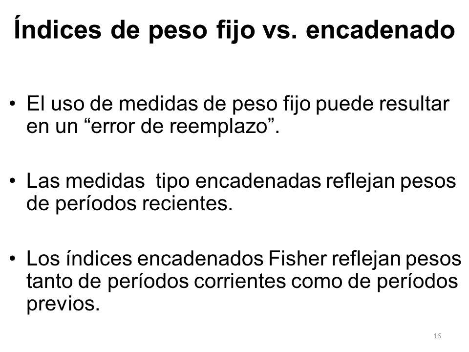 Índices de peso fijo vs. encadenado El uso de medidas de peso fijo puede resultar en un error de reemplazo. Las medidas tipo encadenadas reflejan peso
