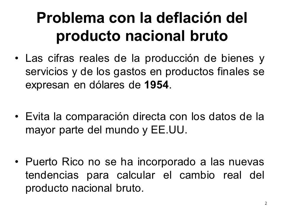 Problema con la deflación del producto nacional bruto 2 Las cifras reales de la producción de bienes y servicios y de los gastos en productos finales