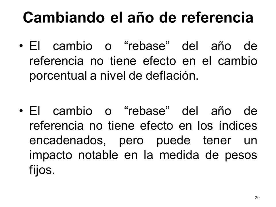 Cambiando el año de referencia El cambio o rebase del año de referencia no tiene efecto en el cambio porcentual a nivel de deflación. El cambio o reba