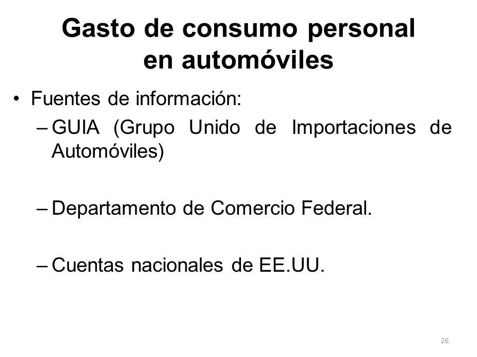 Fuentes de información: –GUIA (Grupo Unido de Importaciones de Automóviles) –Departamento de Comercio Federal. –Cuentas nacionales de EE.UU. Gasto de