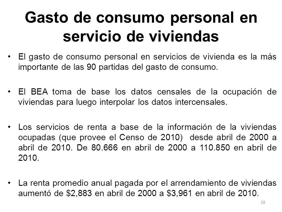 Gasto de consumo personal en servicio de viviendas El gasto de consumo personal en servicios de vivienda es la más importante de las 90 partidas del g