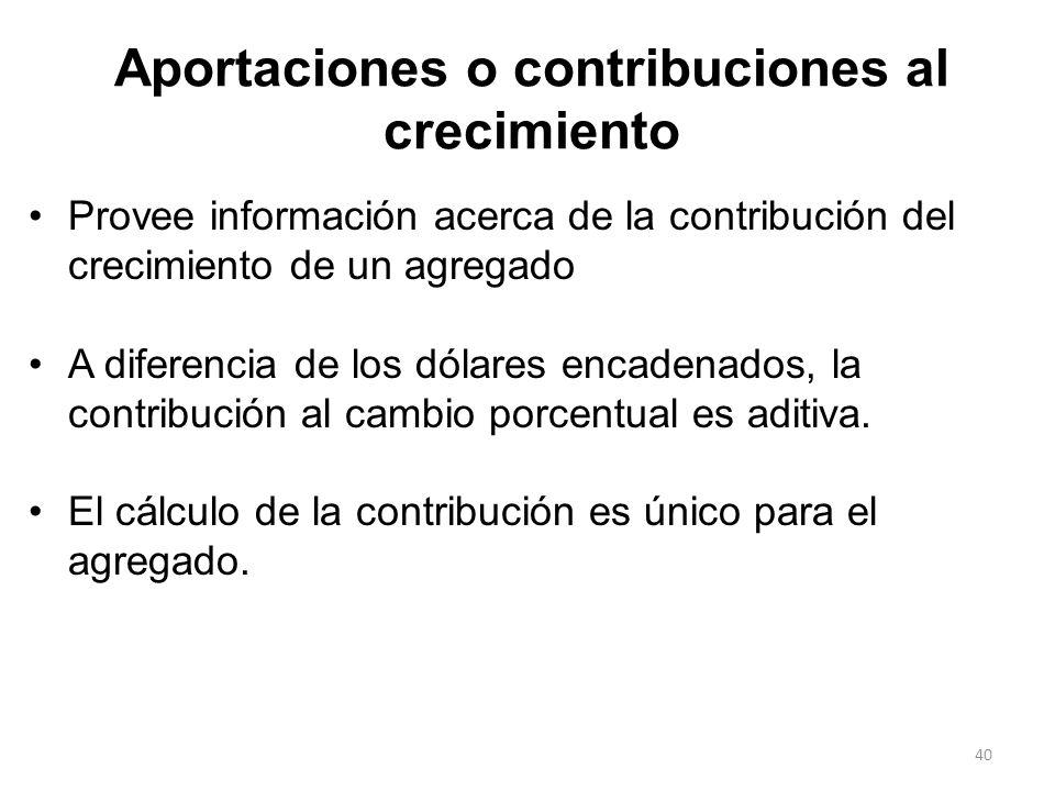 Aportaciones o contribuciones al crecimiento Provee información acerca de la contribución del crecimiento de un agregado A diferencia de los dólares e