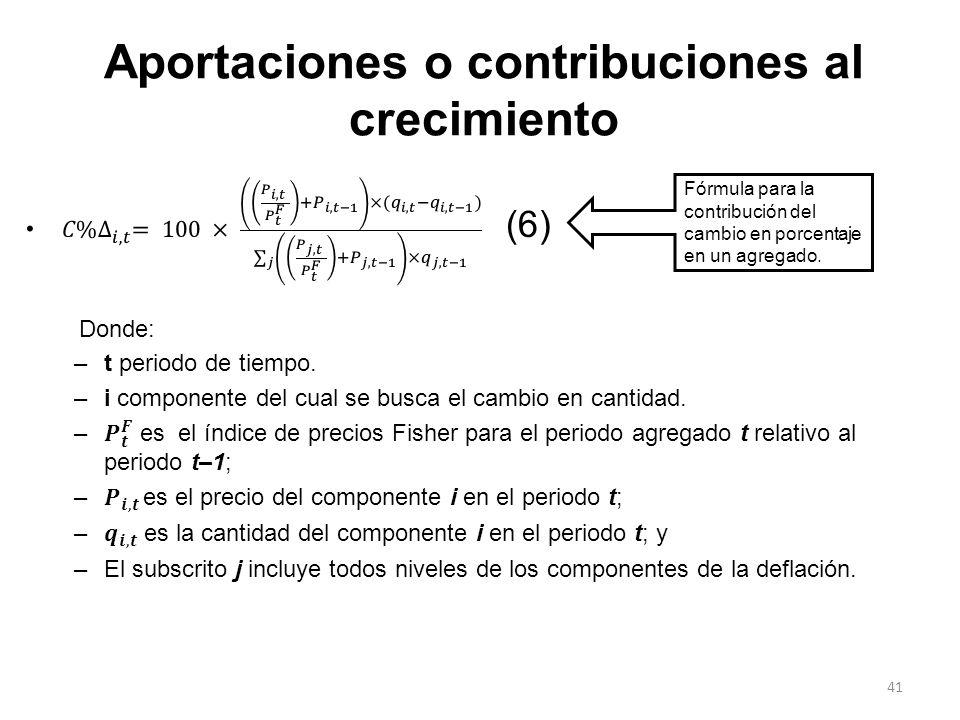 Aportaciones o contribuciones al crecimiento Fórmula para la contribución del cambio en porcentaje en un agregado. 41