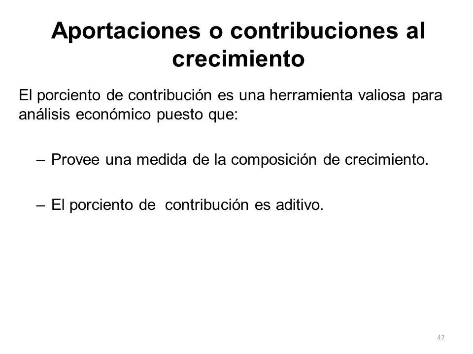 Aportaciones o contribuciones al crecimiento El porciento de contribución es una herramienta valiosa para análisis económico puesto que: –Provee una m