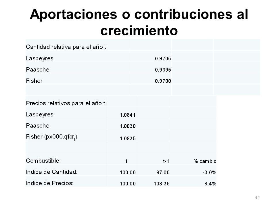 Aportaciones o contribuciones al crecimiento 44
