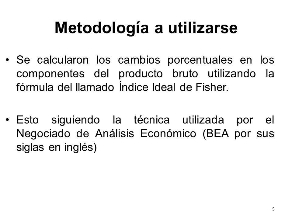 Metodología a utilizarse 5 Se calcularon los cambios porcentuales en los componentes del producto bruto utilizando la fórmula del llamado Índice ldeal
