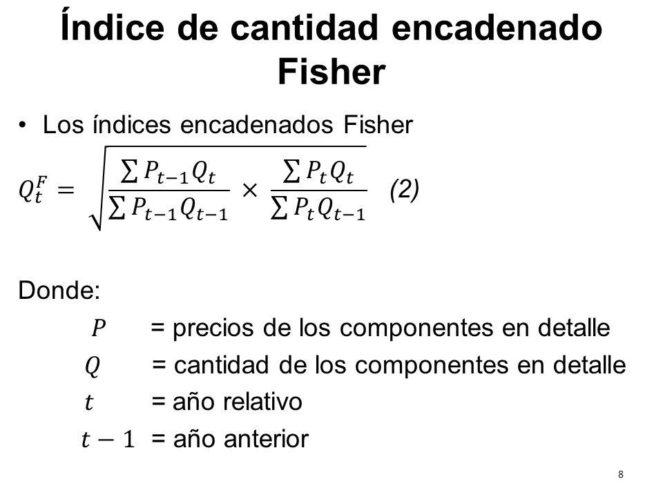 Contribución al GCP real (Encadenado Fisher menos peso fijo) Diferencia de -2.0 puntos porcentuales en el crecimiento del 2004 La comparación en la contribución de los componentes presenta que los alimentos son la fuente de mayor diferencia –-1.01 de -2.0 puntos porcentuales de diferencia.