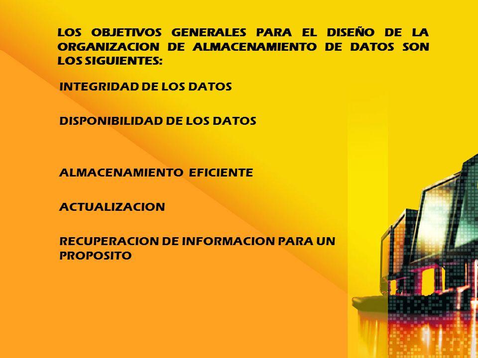 LOS OBJETIVOS GENERALES PARA EL DISEÑO DE LA ORGANIZACION DE ALMACENAMIENTO DE DATOS SON LOS SIGUIENTES: INTEGRIDAD DE LOS DATOS DISPONIBILIDAD DE LOS