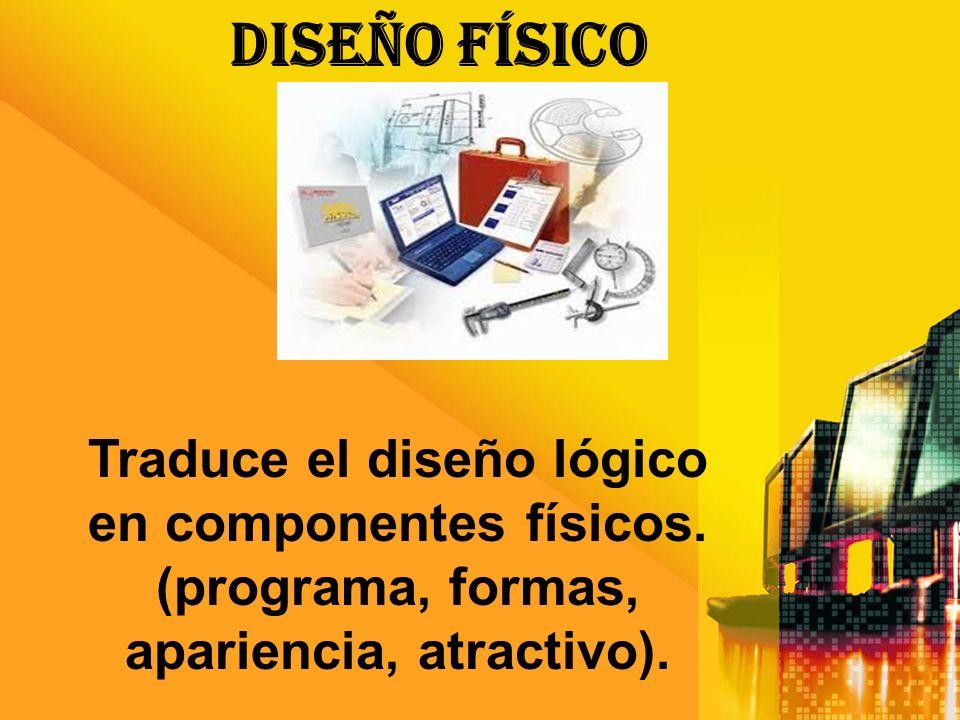 DISEÑO FÍSICO Traduce el diseño lógico en componentes físicos. (programa, formas, apariencia, atractivo).