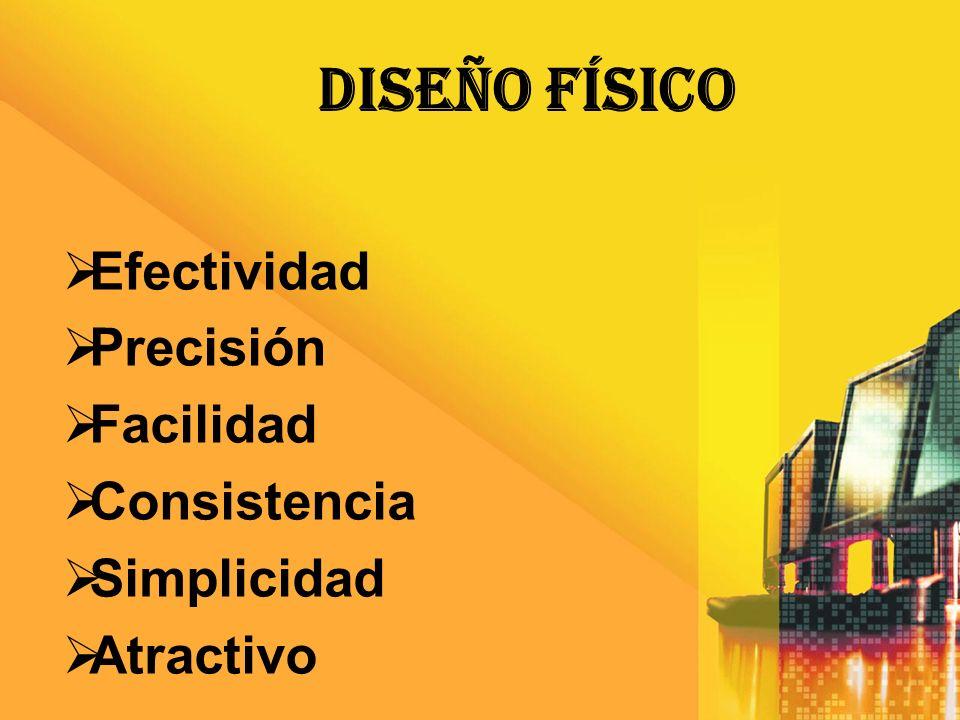 DISEÑO FÍSICO Efectividad Precisión Facilidad Consistencia Simplicidad Atractivo