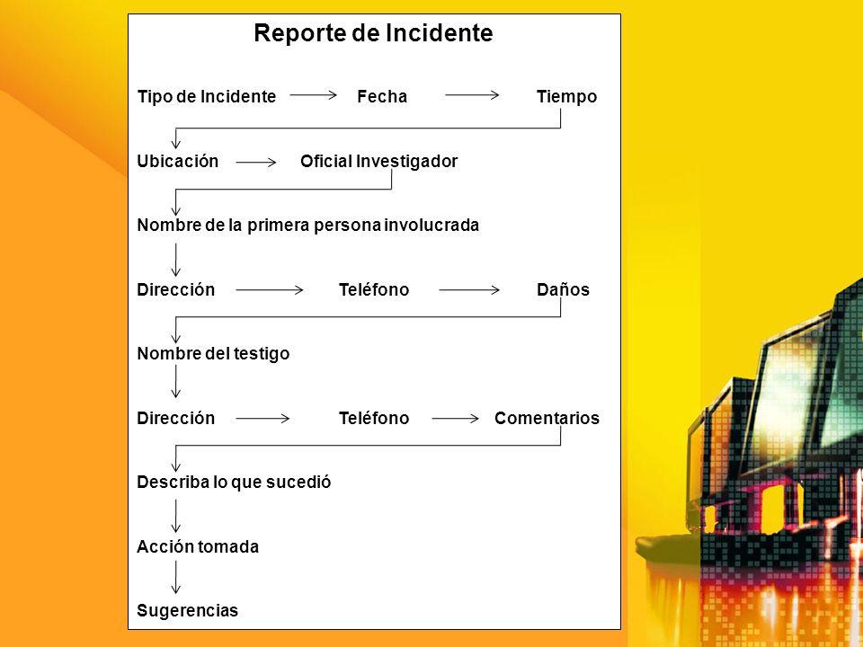 Reporte de Incidente Tipo de Incidente Fecha Tiempo Ubicación Oficial Investigador Nombre de la primera persona involucrada Dirección Teléfono Daños N