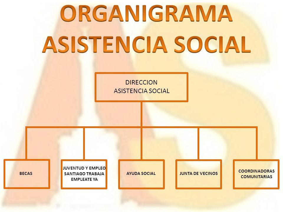 DIRECCION ASISTENCIA SOCIAL JUVENTUD Y EMPLEO SANTIAGO TRABAJA EMPLEATE YA AYUDA SOCIALJUNTA DE VECINOS COORDINADORAS COMUNITARIAS BECAS