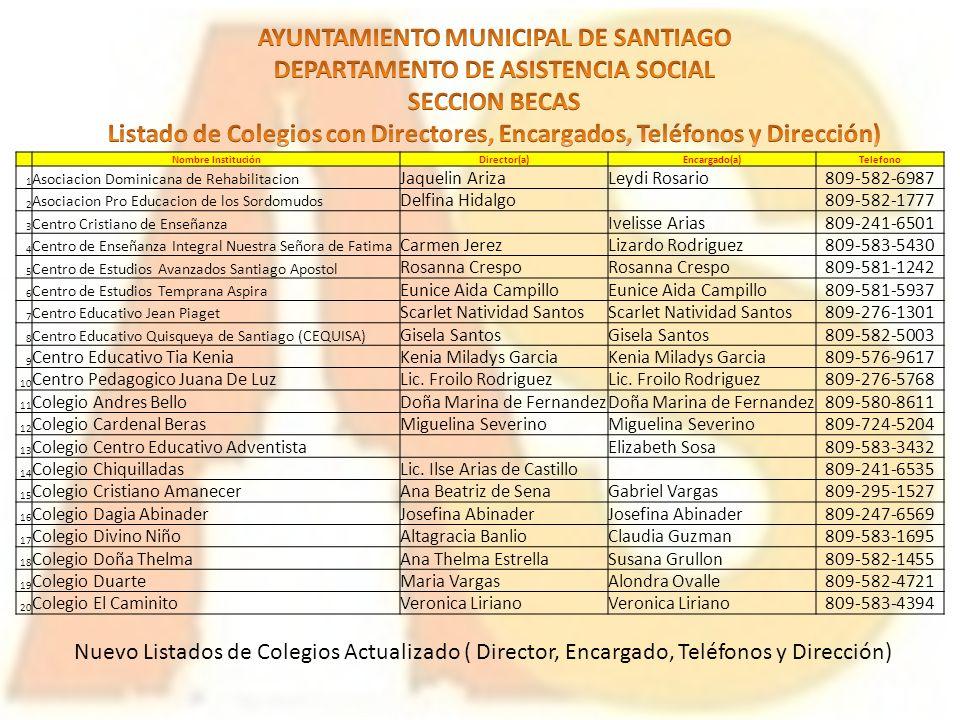 Nombre InstituciónDirector(a)Encargado(a)Telefono 1 Asociacion Dominicana de Rehabilitacion Jaquelin ArizaLeydi Rosario809-582-6987 2 Asociacion Pro E