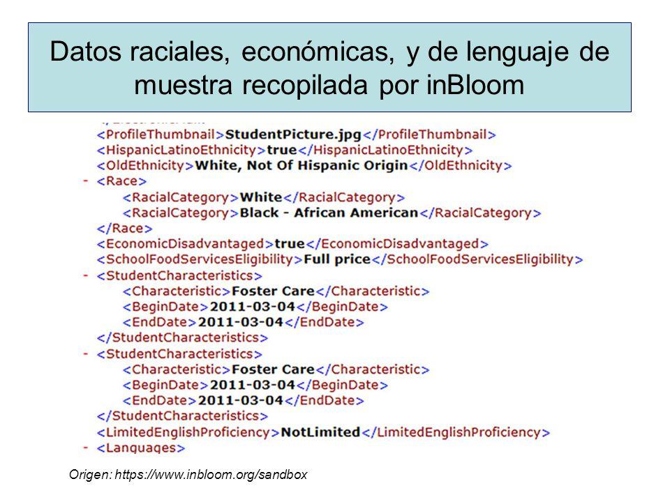 Datos raciales, económicas, y de lenguaje de muestra recopilada por inBloom Origen: https://www.inbloom.org/sandbox