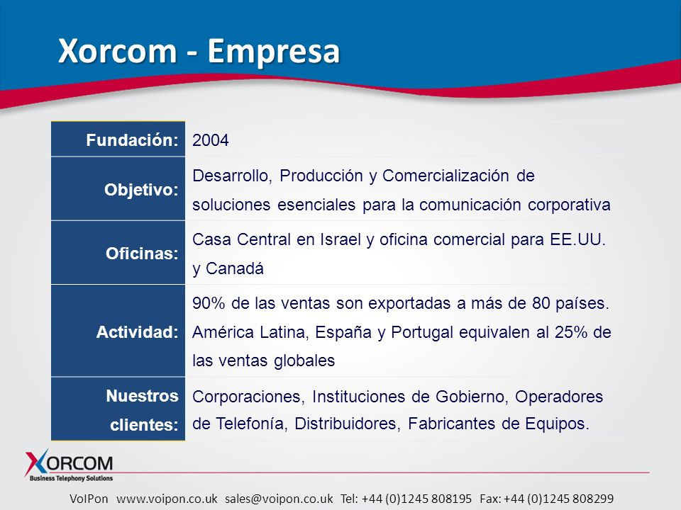 VoIPon www.voipon.co.uk sales@voipon.co.uk Tel: +44 (0)1245 808195 Fax: +44 (0)1245 808299 Xorcom - Empresa 2004Fundación: Desarrollo, Producción y Co