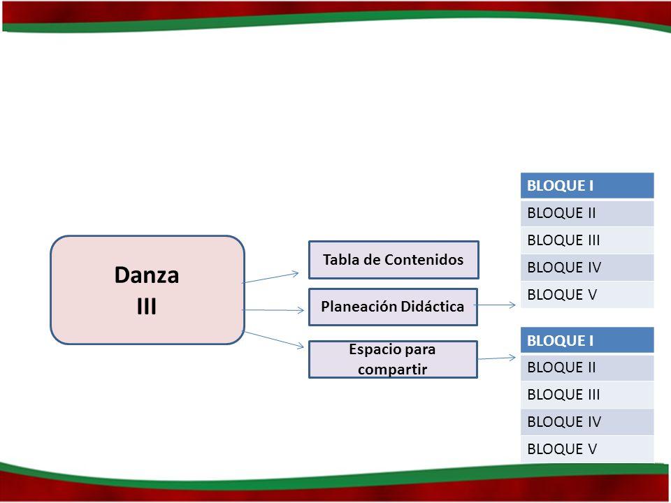 Danza III Tabla de Contenidos Planeación Didáctica Espacio para compartir BLOQUE I BLOQUE II BLOQUE III BLOQUE IV BLOQUE V BLOQUE I BLOQUE II BLOQUE I