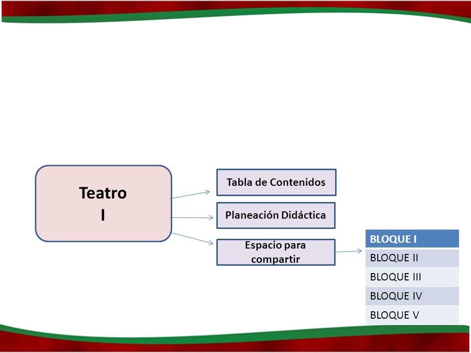 Teatro I Tabla de Contenidos Planeación Didáctica Espacio para compartir BLOQUE I BLOQUE II BLOQUE III BLOQUE IV BLOQUE V