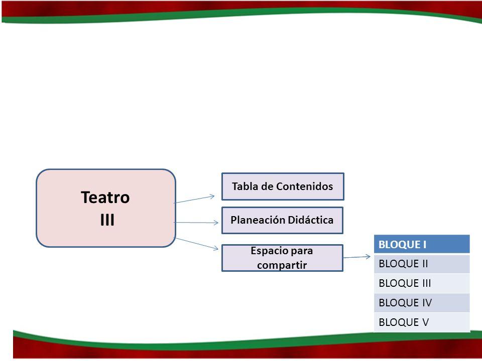 Teatro III Tabla de Contenidos Planeación Didáctica Espacio para compartir BLOQUE I BLOQUE II BLOQUE III BLOQUE IV BLOQUE V