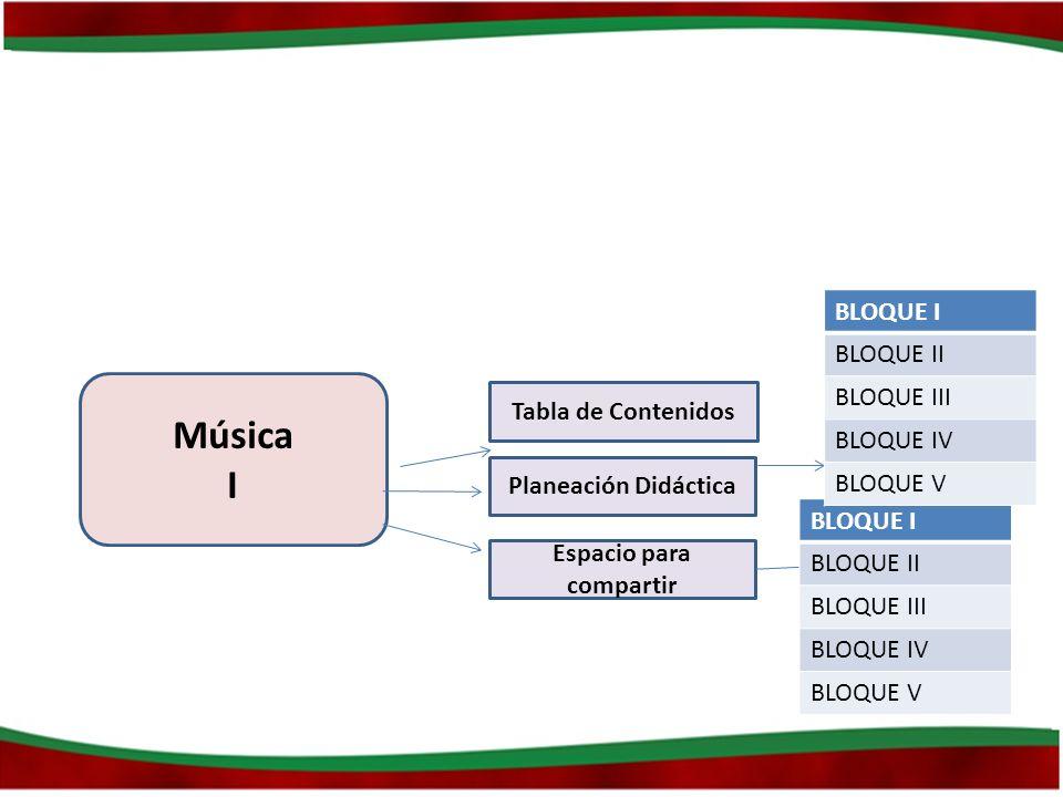 Música I Tabla de Contenidos Planeación Didáctica Espacio para compartir BLOQUE I BLOQUE II BLOQUE III BLOQUE IV BLOQUE V BLOQUE I BLOQUE II BLOQUE II