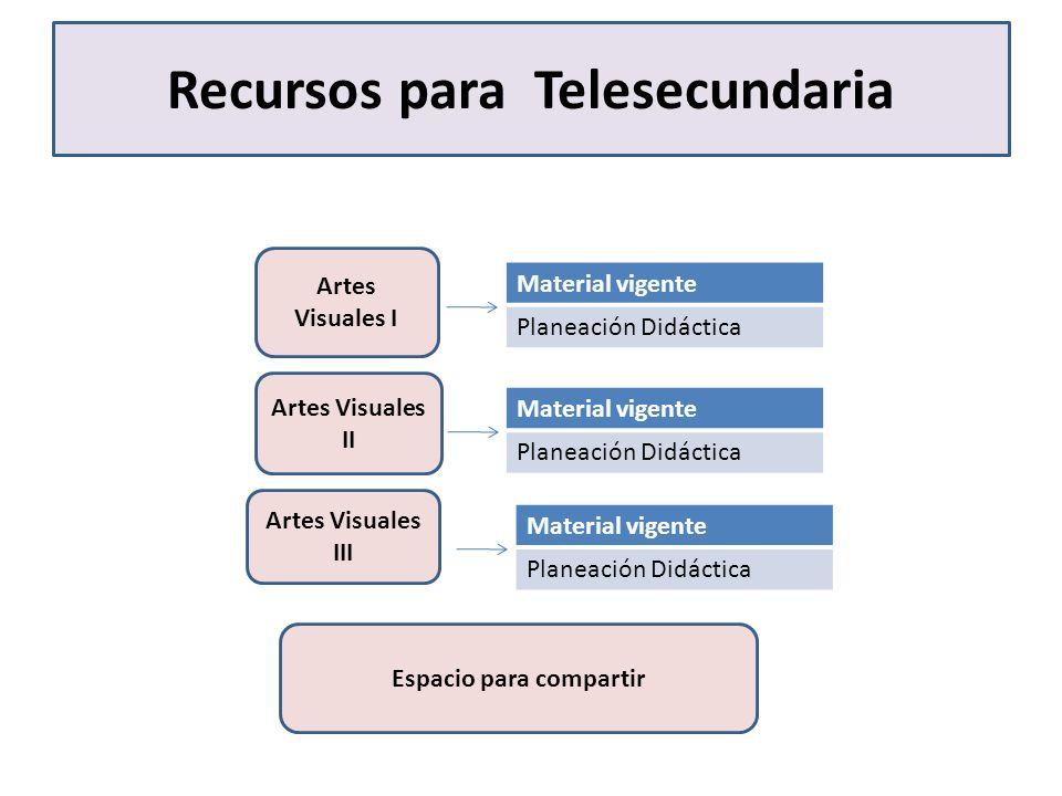 Material vigente Planeación Didáctica Recursos para Telesecundaria Artes Visuales II Espacio para compartir Artes Visuales III Artes Visuales I Materi