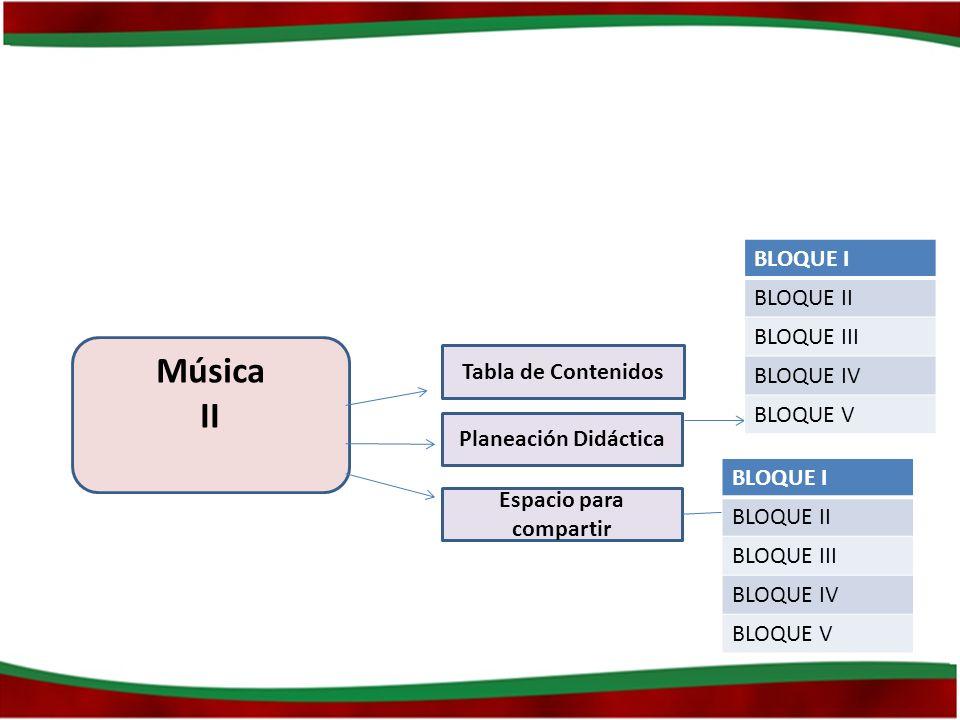 Música II Tabla de Contenidos Planeación Didáctica Espacio para compartir BLOQUE I BLOQUE II BLOQUE III BLOQUE IV BLOQUE V BLOQUE I BLOQUE II BLOQUE I