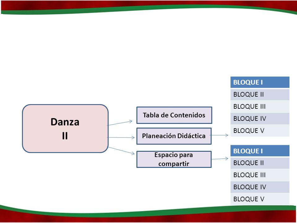 Danza II Tabla de Contenidos Planeación Didáctica Espacio para compartir BLOQUE I BLOQUE II BLOQUE III BLOQUE IV BLOQUE V BLOQUE I BLOQUE II BLOQUE III BLOQUE IV BLOQUE V