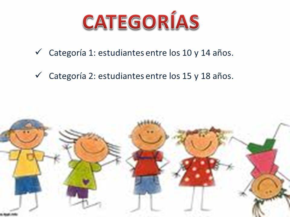 Categoría 1: estudiantes entre los 10 y 14 años. Categoría 2: estudiantes entre los 15 y 18 años.