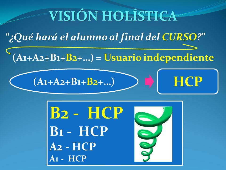 VISIÓN HOLÍSTICA ¿Qué hará el alumno al final del CURSO? (A1+A2+B1+B2+…) = Usuario independiente (A1+A2+B1+B2+…) B2 - HCP B1 - HCP A2 - HCP A1 - HCP H