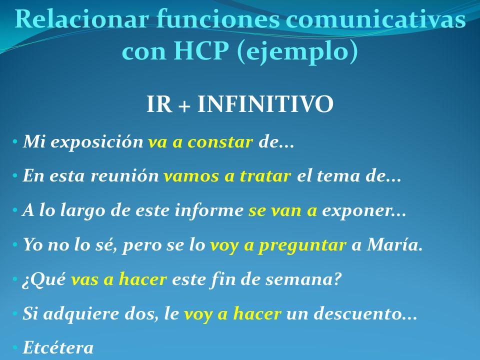 Relacionar funciones comunicativas con HCP (ejemplo) IR + INFINITIVO Mi exposición va a constar de... En esta reunión vamos a tratar el tema de... A l