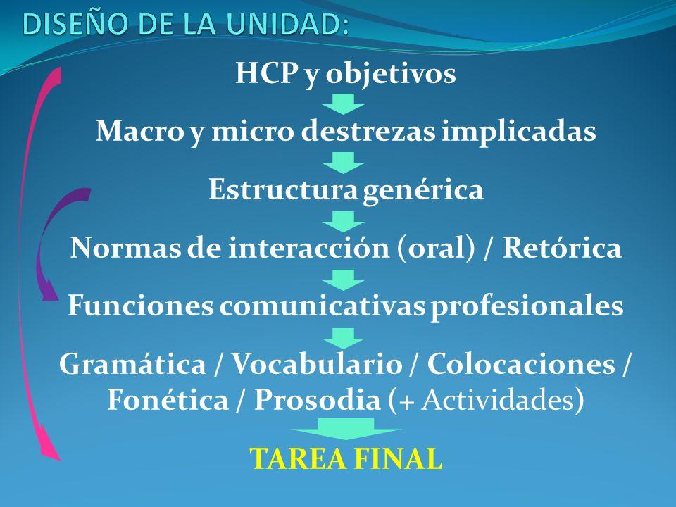 HCP y objetivos Macro y micro destrezas implicadas Estructura genérica Normas de interacción (oral) / Retórica Funciones comunicativas profesionales G