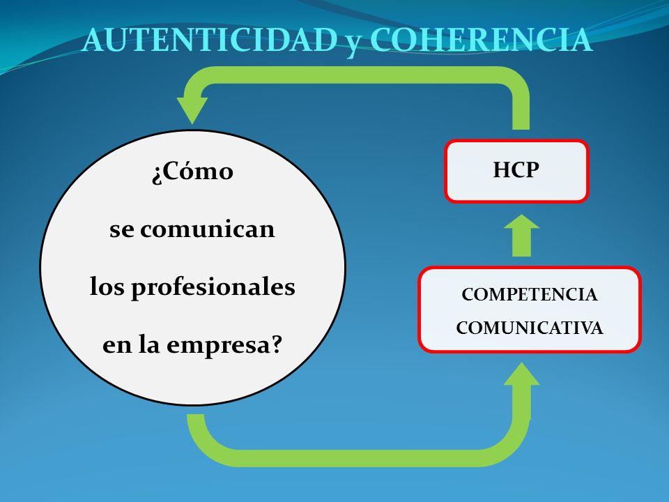 AUTENTICIDAD y COHERENCIA ¿Cómo se comunican los profesionales en la empresa? HCP COMPETENCIA COMUNICATIVA
