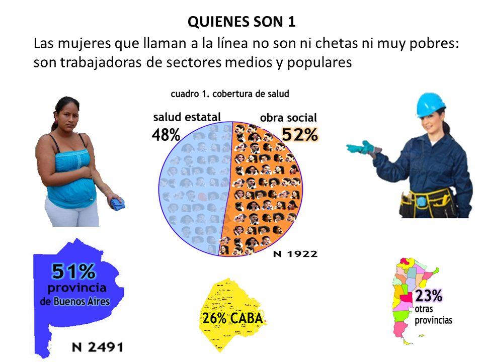 QUIENES SON 1 Las mujeres que llaman a la línea no son ni chetas ni muy pobres: son trabajadoras de sectores medios y populares