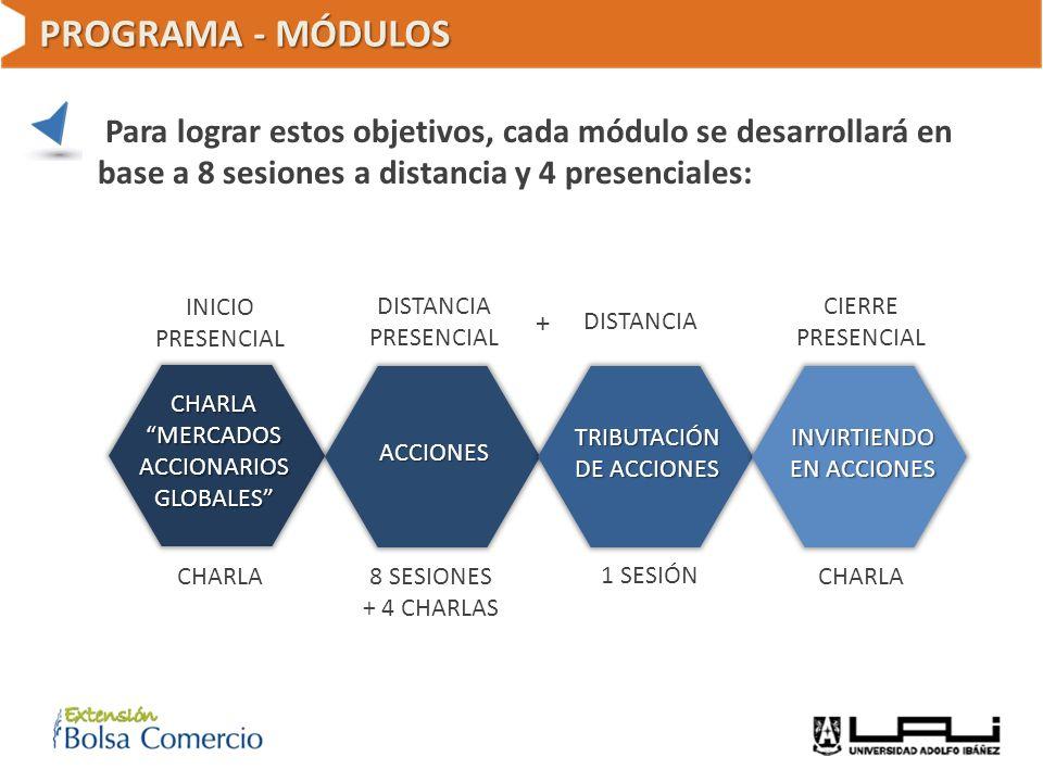 PROGRAMA - MÓDULOS Para lograr estos objetivos, cada módulo se desarrollará en base a 8 sesiones a distancia y 4 presenciales: CHARLA MERCADOS ACCIONA