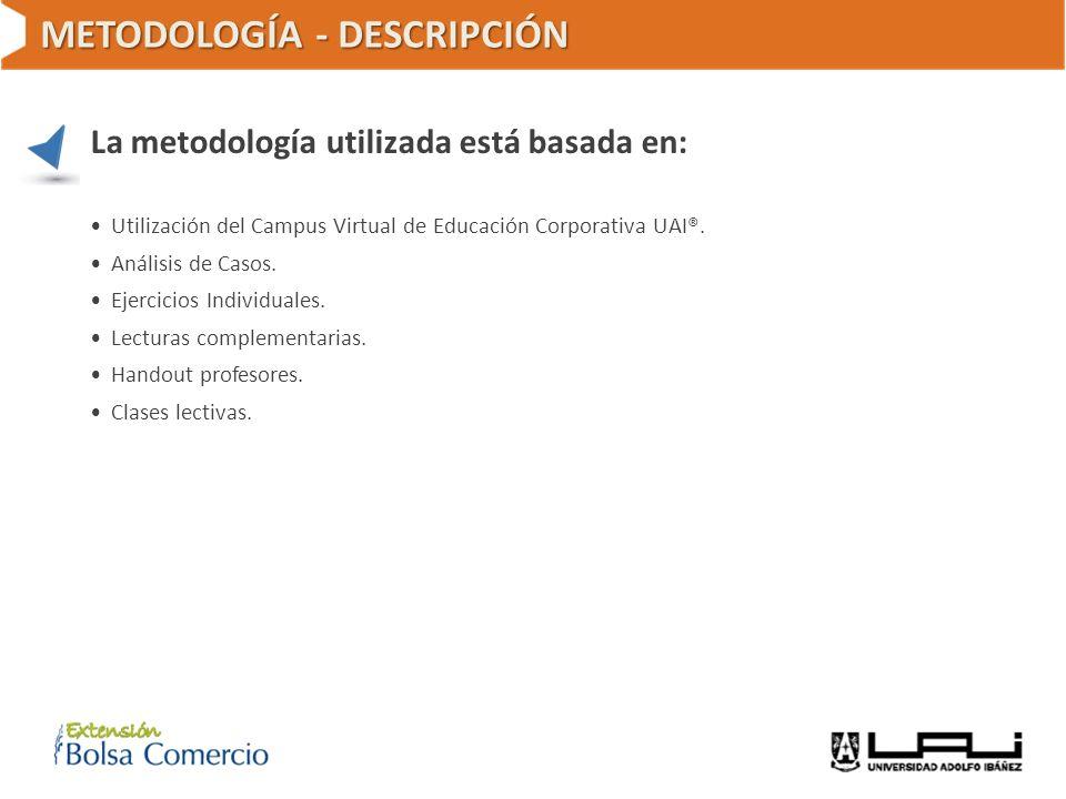 METODOLOGÍA - DESCRIPCIÓN La metodología utilizada está basada en: Utilización del Campus Virtual de Educación Corporativa UAI®. Análisis de Casos. Ej