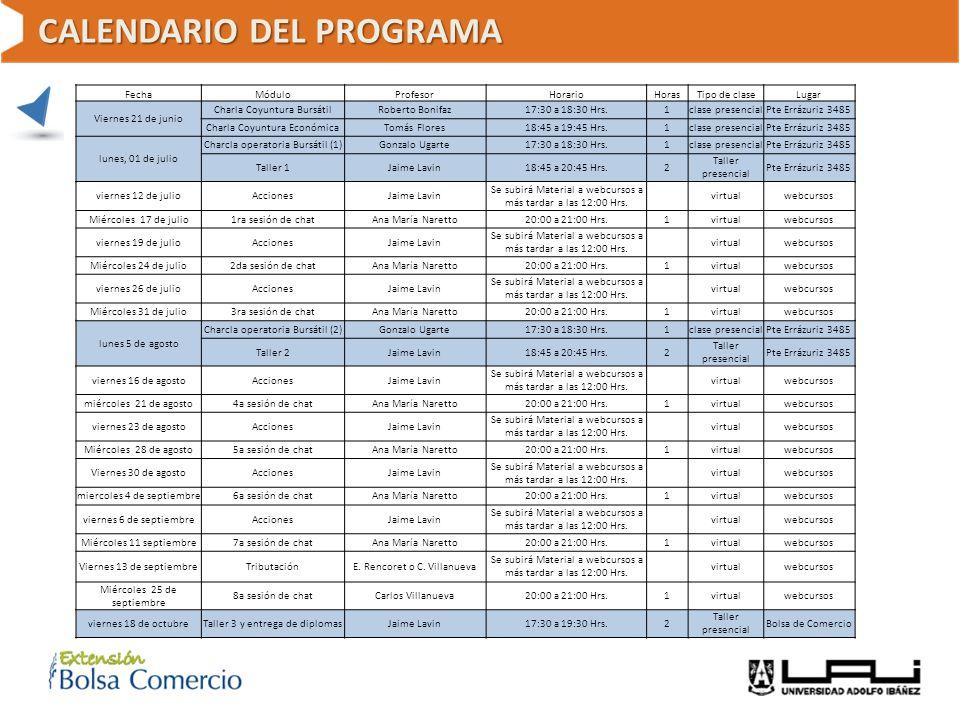 CUERPO DE PROFESORES- CURRÍCULUM El programa será desarrollado por: SR.