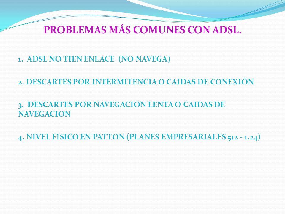 PROBLEMAS MÁS COMUNES CON ADSL. 1. ADSL NO TIEN ENLACE (NO NAVEGA) 2. DESCARTES POR INTERMITENCIA O CAIDAS DE CONEXIÓN 3. DESCARTES POR NAVEGACION LEN
