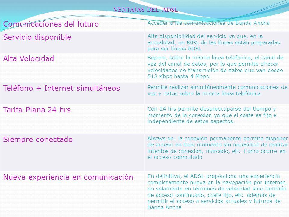 VENTAJAS DEL ADSL Comunicaciones del futuro Acceder a las comunicaciones de Banda Ancha Servicio disponible Alta disponibilidad del servicio ya que, e