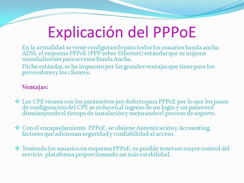 En la actualidad se viene configurando para todos los usuarios banda ancha ADSL el esquema PPPoE (PPP sobre Ethernet) estándar que se impone mundialme