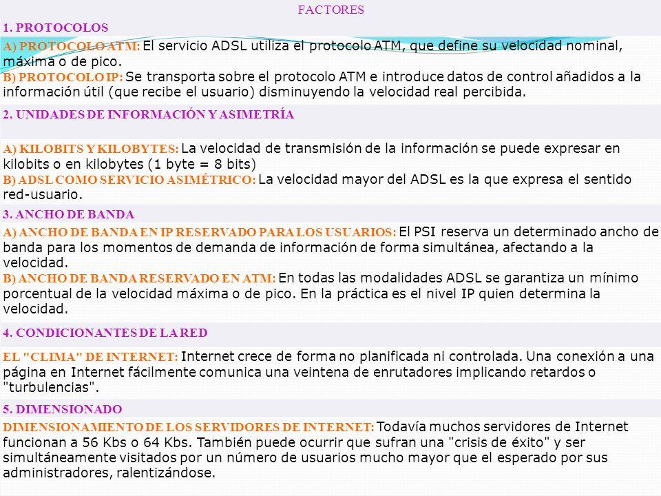FACTORES 1. PROTOCOLOS A) PROTOCOLO ATM: El servicio ADSL utiliza el protocolo ATM, que define su velocidad nominal, máxima o de pico. B) PROTOCOLO IP