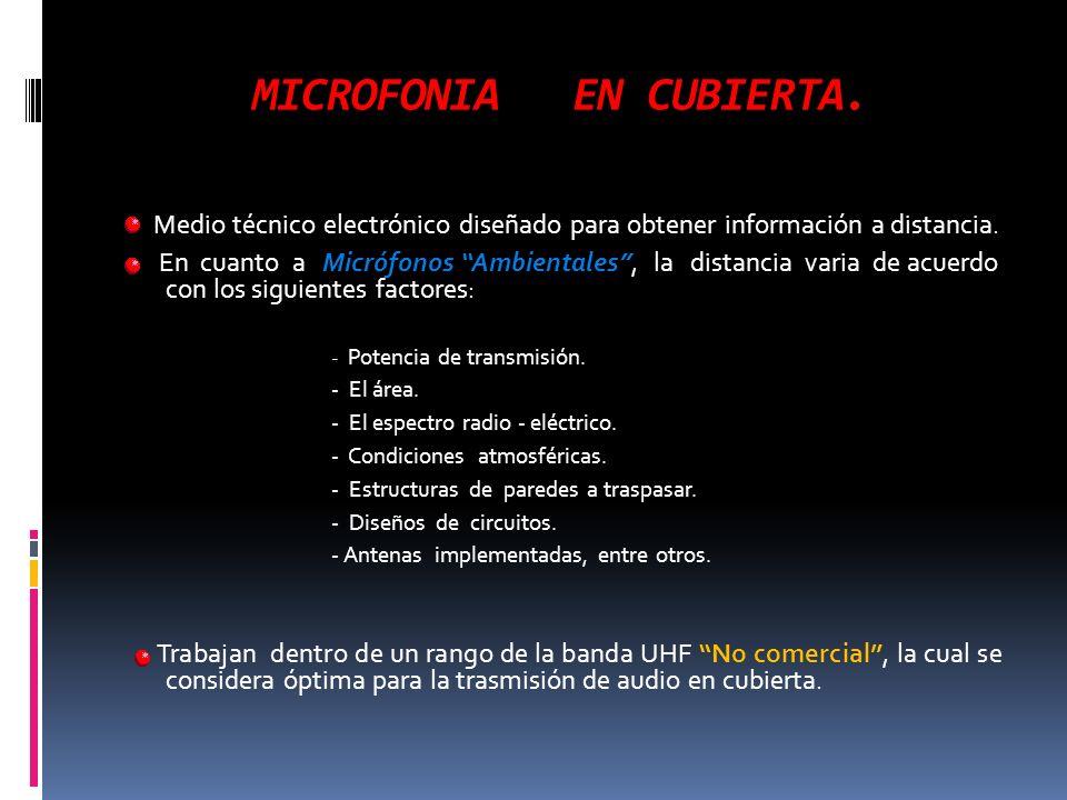 MICROFONIA EN CUBIERTA. Medio técnico electrónico diseñado para obtener información a distancia. En cuanto a Micrófonos Ambientales, la distancia vari