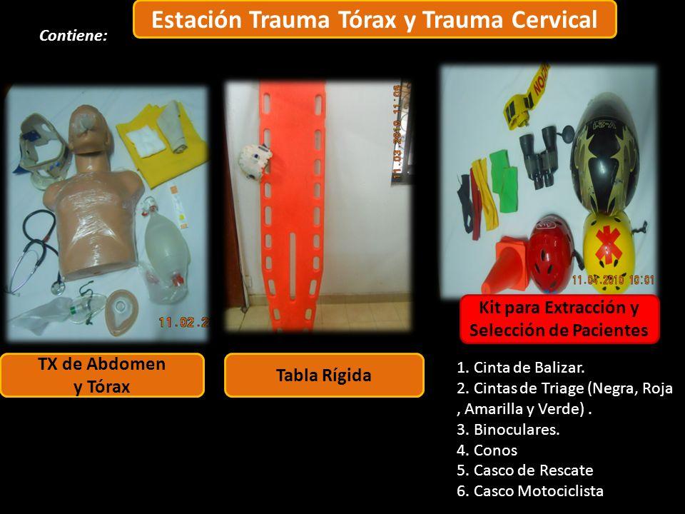 Estación Adulto Contiene: 1 3 6 5 4 2 Estación Trauma Tórax y Trauma Cervical TX de Abdomen y Tórax Tabla Rígida Kit para Extracción y Selección de Pacientes 1.