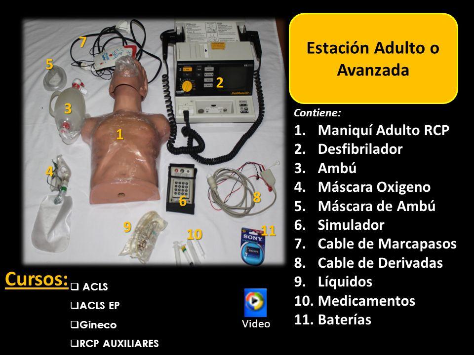 Estación Adulto Estación Adulto o Avanzada ACLS ACLS EP Gineco RCP AUXILIARES Cursos: 1.Maniquí Adulto RCP 2.Desfibrilador 3.Ambú 4.Máscara Oxigeno 5.Máscara de Ambú 6.Simulador 7.Cable de Marcapasos 8.Cable de Derivadas 9.Líquidos 10.Medicamentos 11.Baterías Contiene: 1 3 6 4 2 Video 1 5 4 8 3 2 7 6 10 9 11