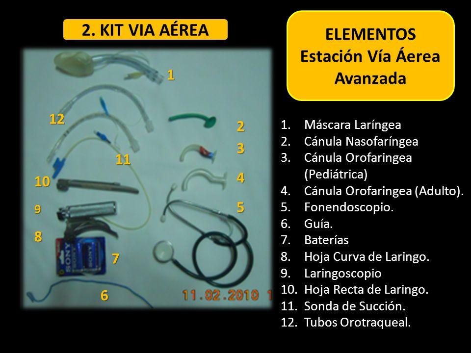 Estación Adulto ELEMENTOS Estación Vía Áerea Avanzada 1 3 6 4 2 1 8 9 10 11 6 5 2 3 4 12 7 1.Máscara Laríngea 2.Cánula Nasofaríngea 3.Cánula Orofaringea (Pediátrica) 4.Cánula Orofaringea (Adulto).