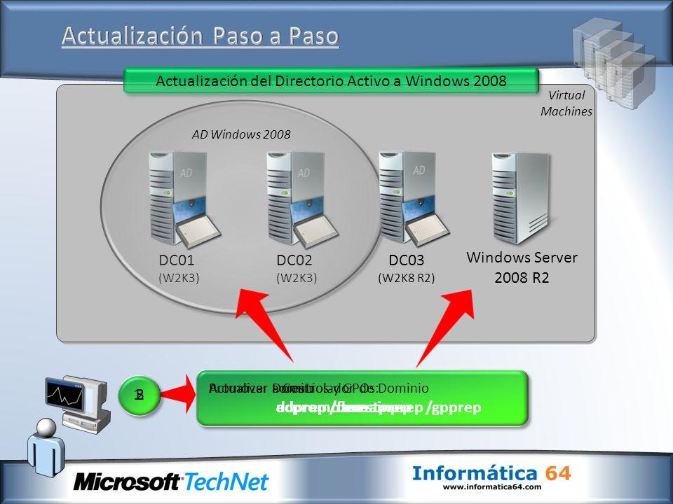 DC01 (W2K3) DC02 (W2K3) Virtual Machines Windows Server 2008 R2 Actualización del Directorio Activo a Windows 2008 Actualizar Forest: adprep /forestpr
