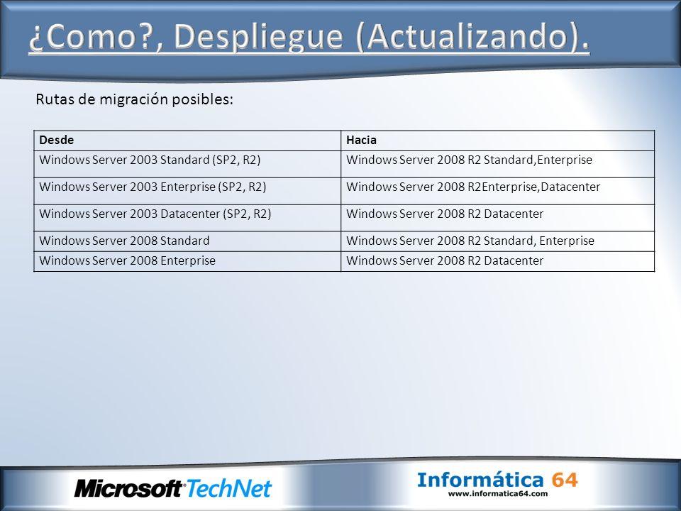 DesdeHacia Windows Server 2003 Standard (SP2, R2)Windows Server 2008 R2 Standard,Enterprise Windows Server 2003 Enterprise (SP2, R2)Windows Server 200
